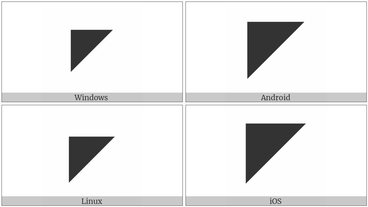 Black Upper Left Triangle on various operating systems