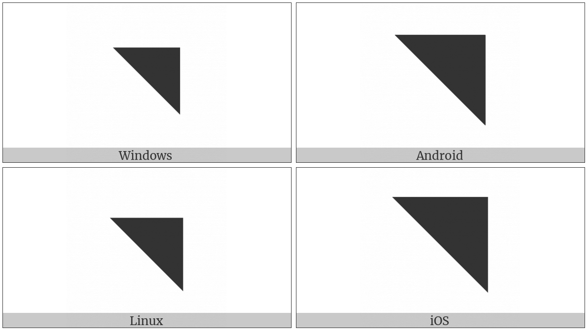 Black Upper Right Triangle on various operating systems