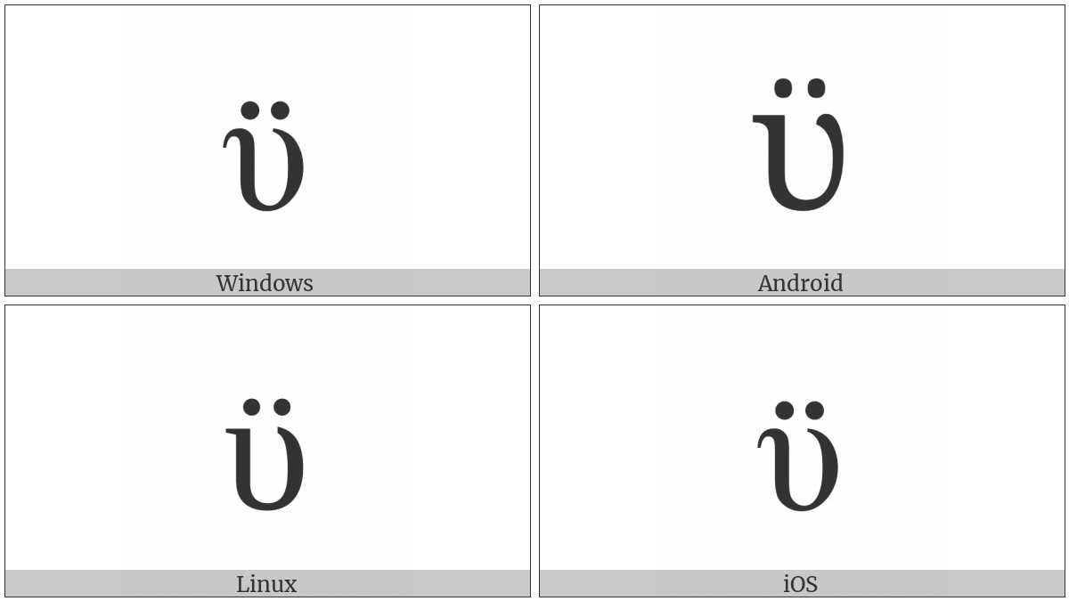 Greek Small Letter Upsilon With Dialytika on various operating systems