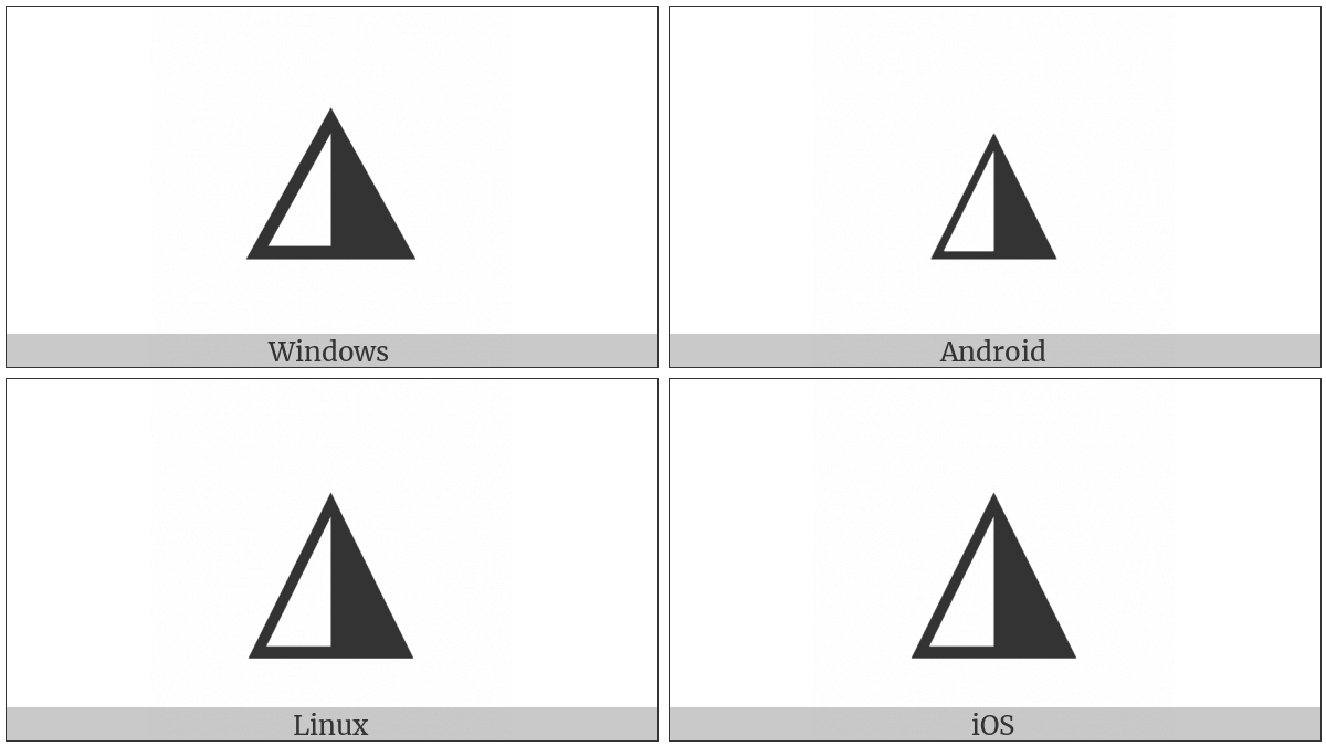 Up-Pointing Triangle With Right Half Black on various operating systems