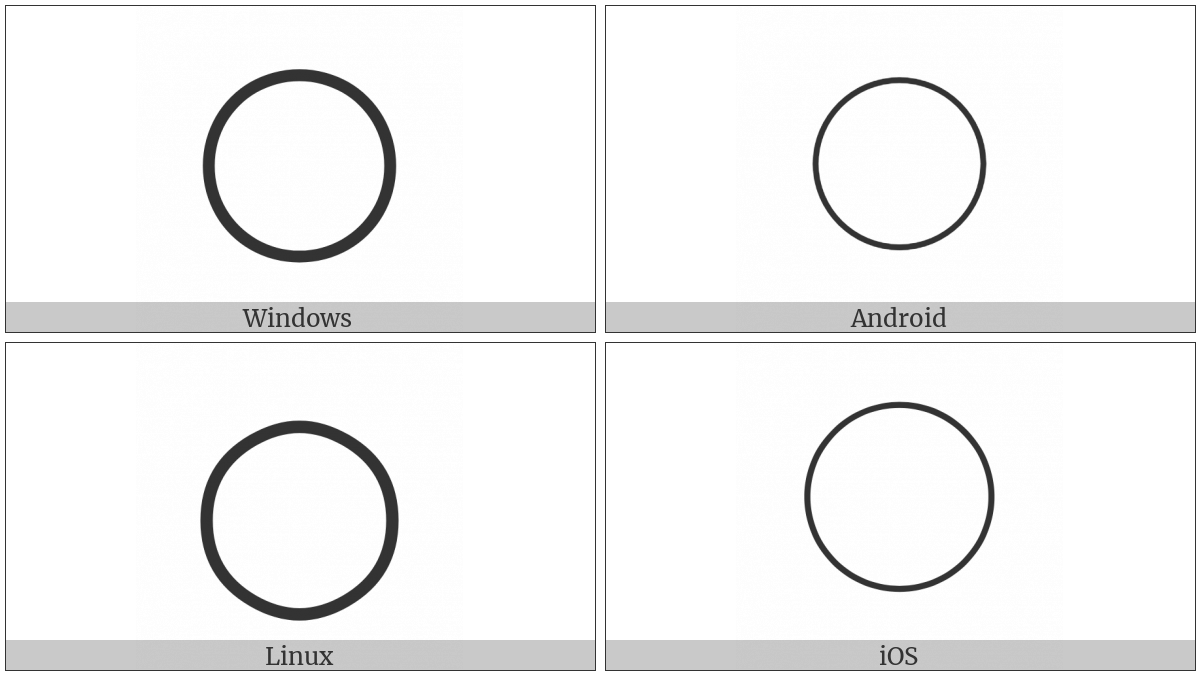Large Circle on various operating systems