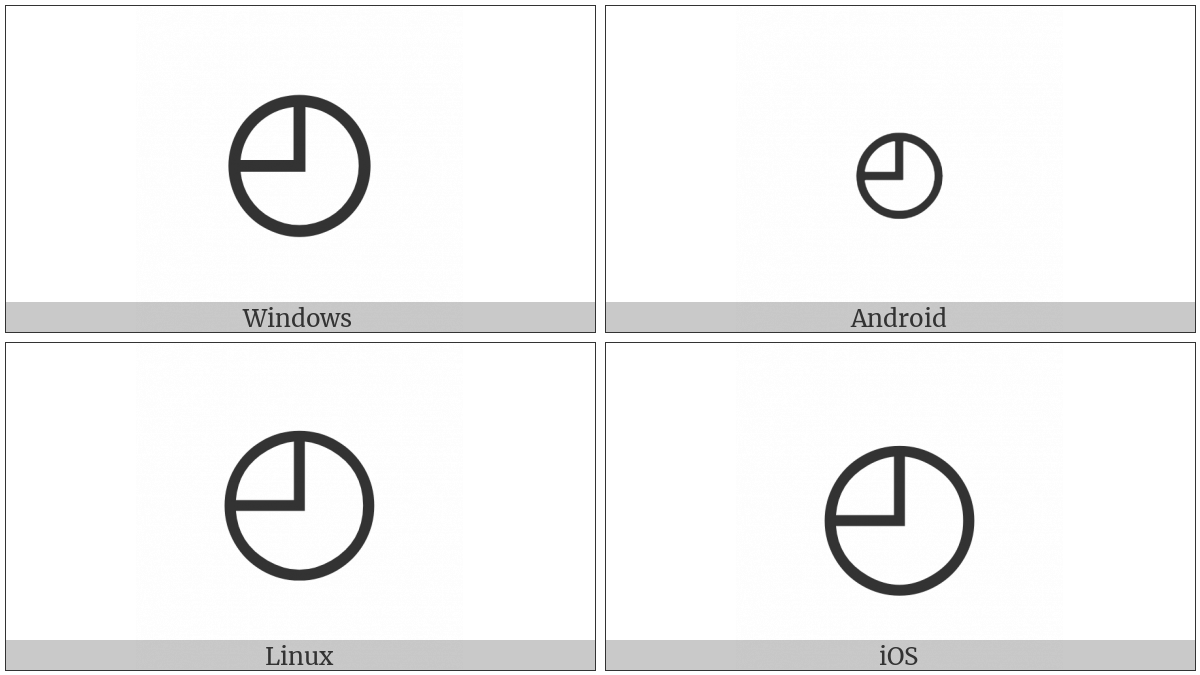 White Circle With Upper Left Quadrant on various operating systems