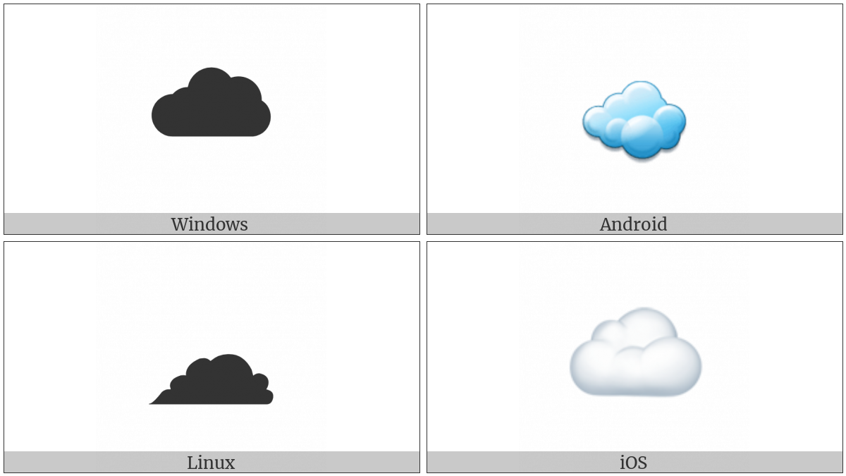 Cloud on various operating systems