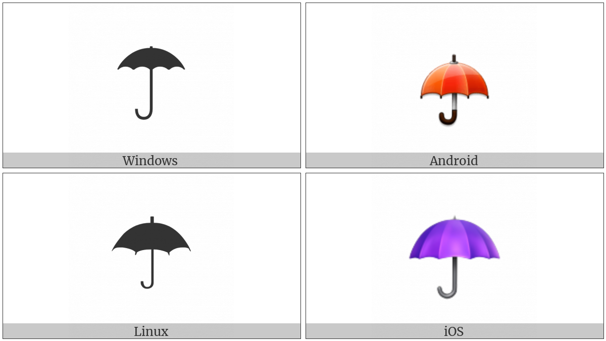 Umbrella on various operating systems