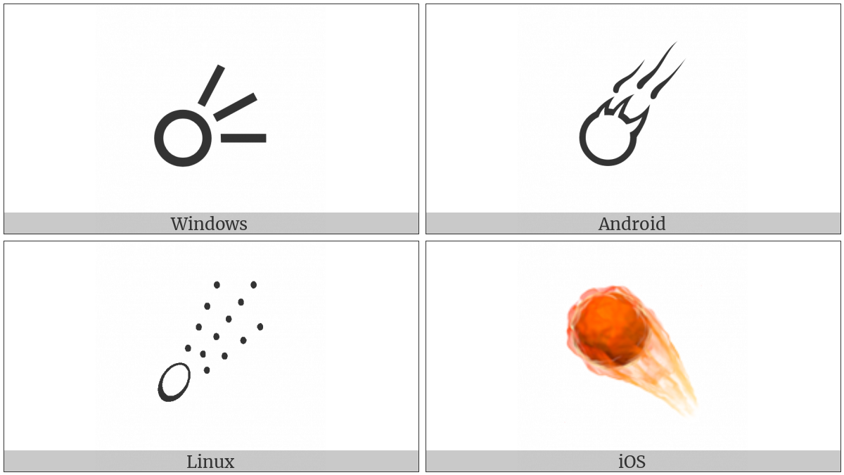 Comet on various operating systems