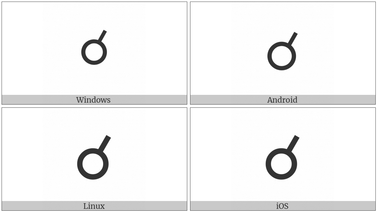 Conjunction on various operating systems
