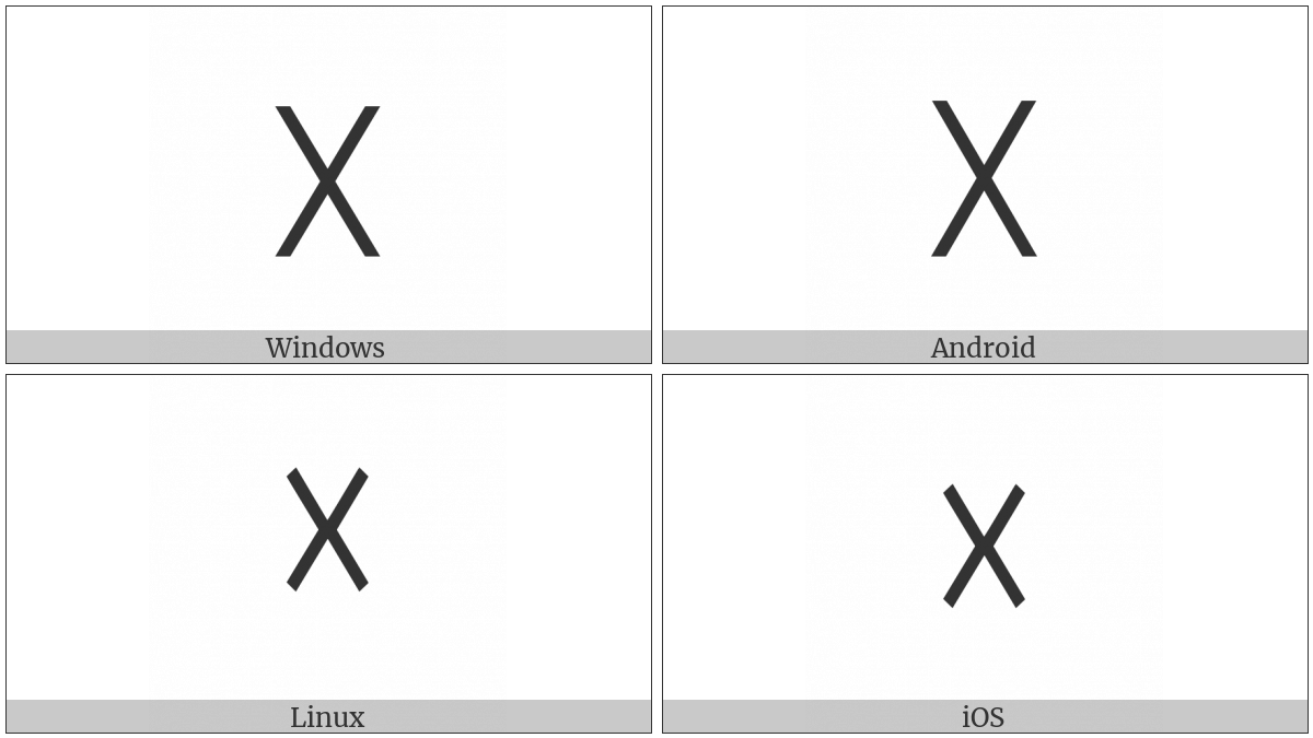 Saltire on various operating systems