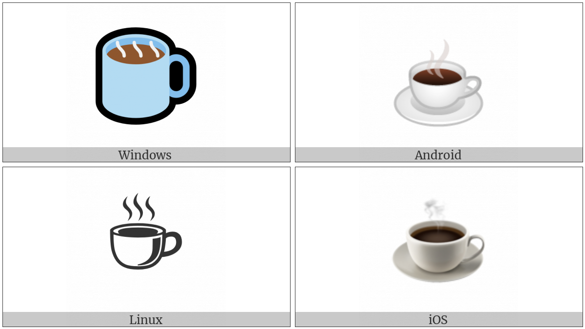 Hot Beverage on various operating systems