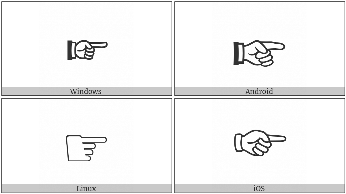 White Right Pointing Index on various operating systems