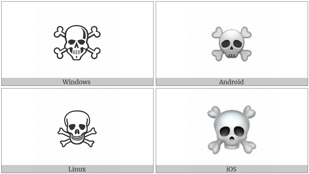 Skull And Crossbones on various operating systems