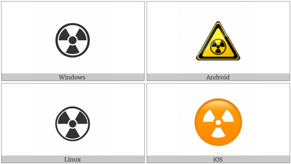 Radioactive Sign on various operating systems