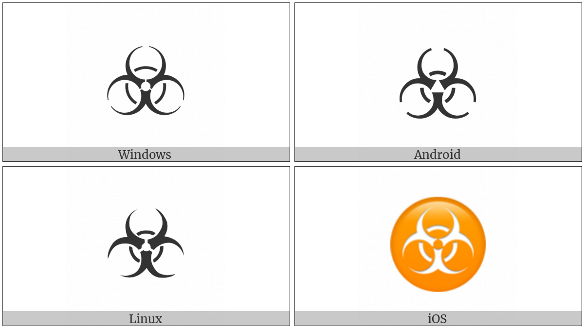 Biohazard Sign on various operating systems