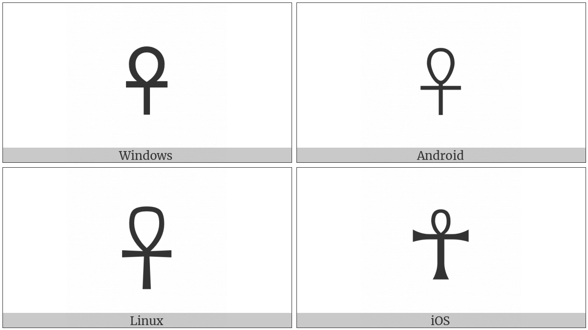 Ankh on various operating systems