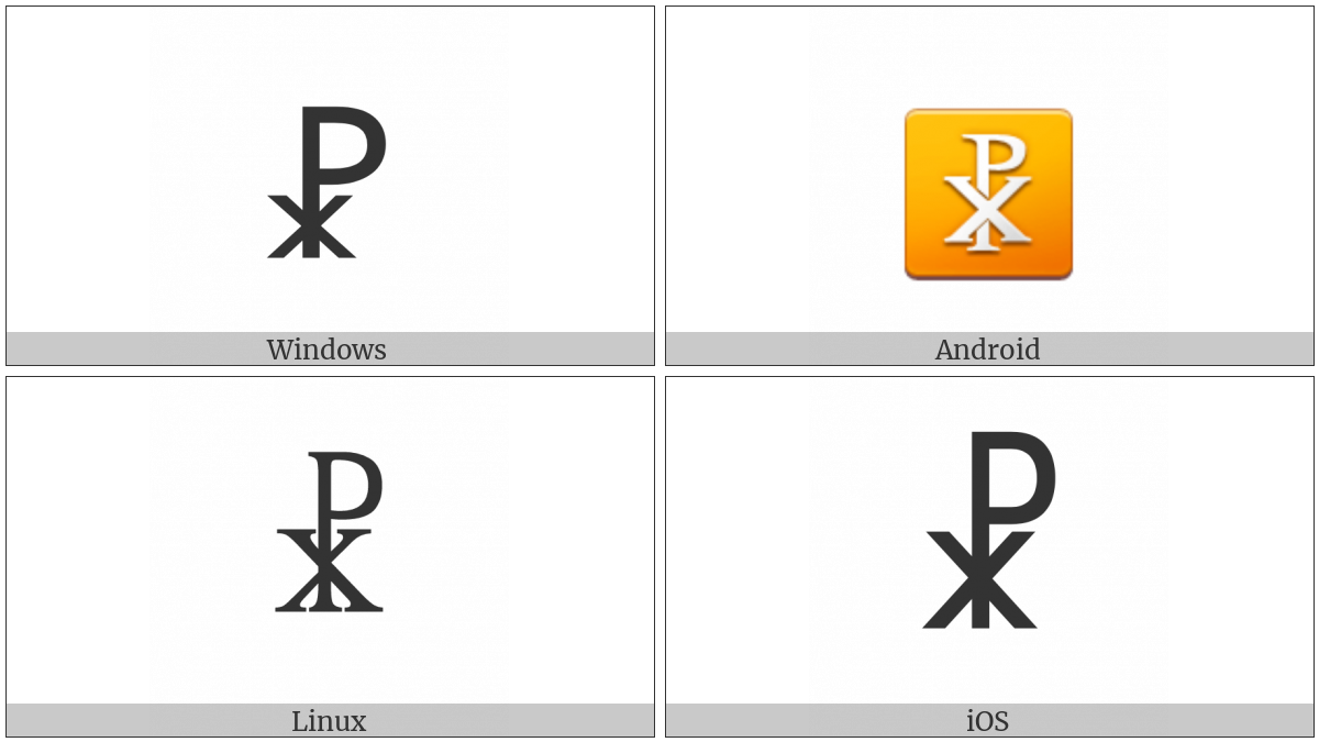 Chi Rho on various operating systems
