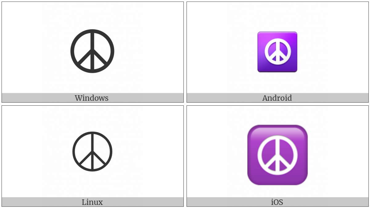 Peace Symbol on various operating systems