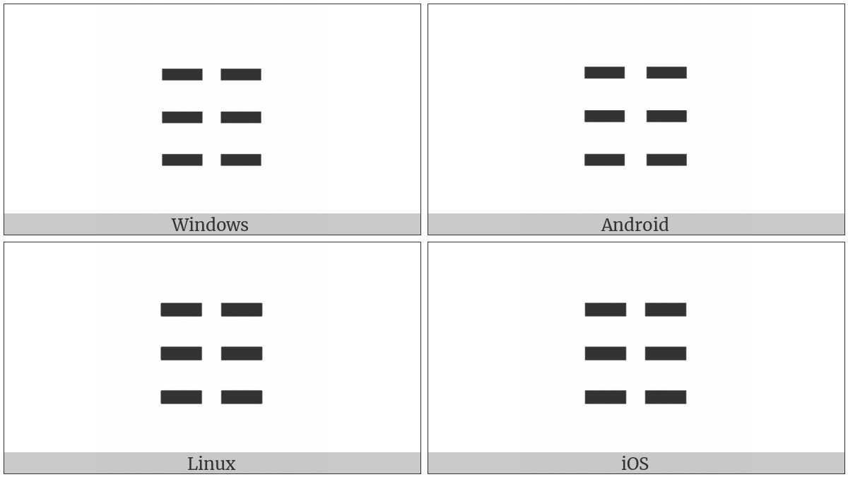 Trigram For Earth on various operating systems