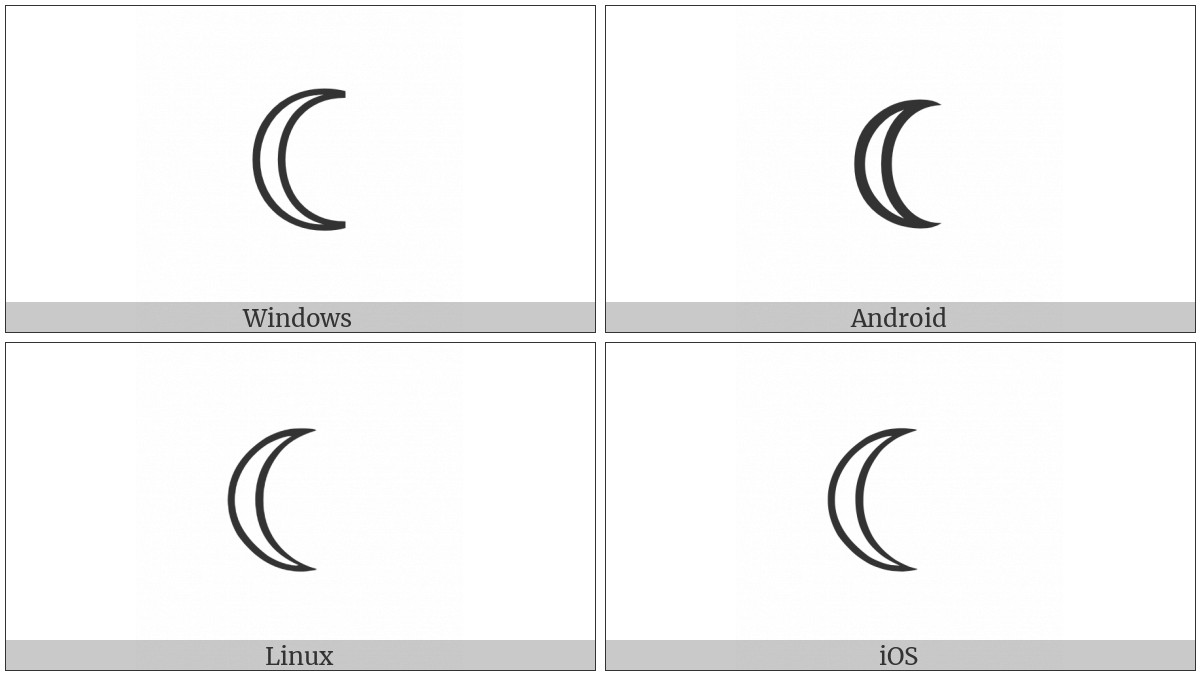 Last Quarter Moon on various operating systems