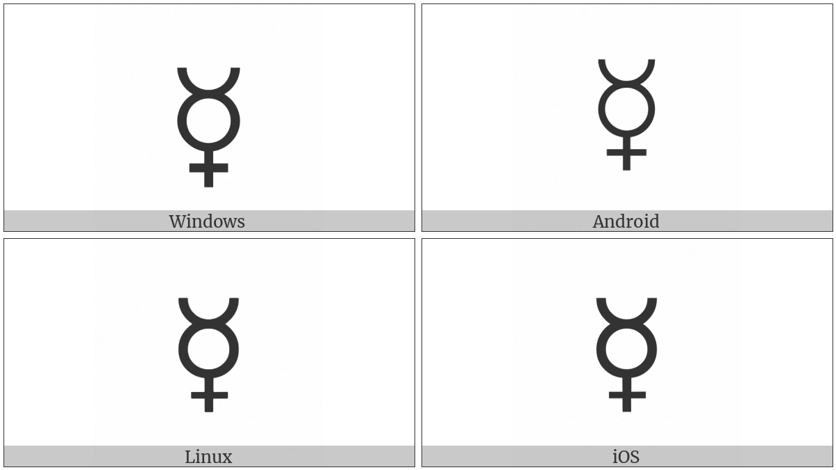Mercury on various operating systems