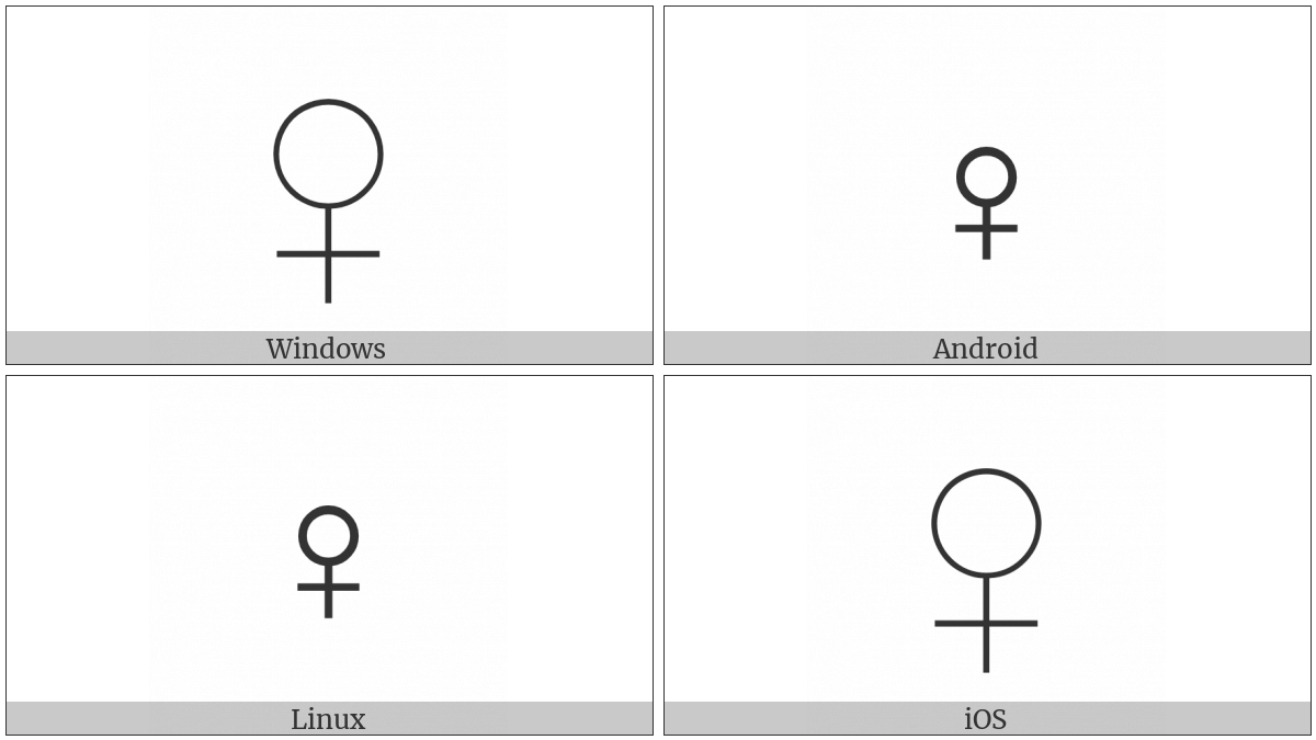 Female Sign on various operating systems