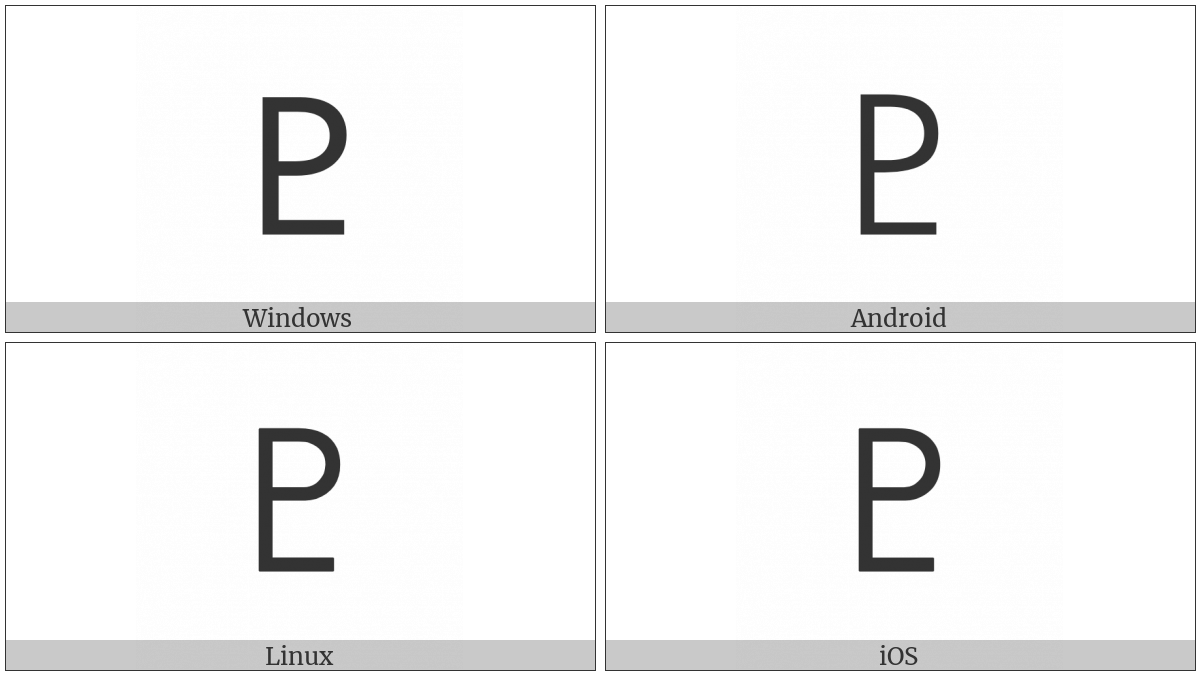 Pluto on various operating systems