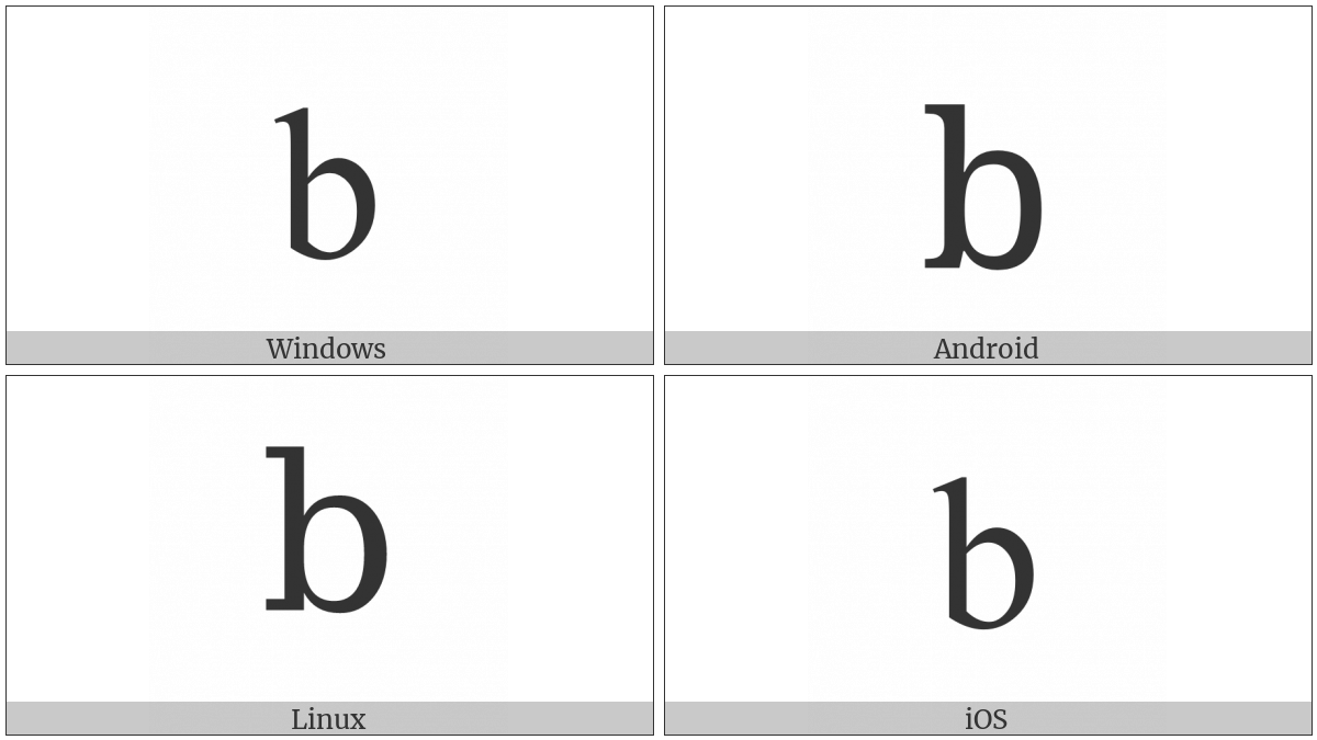 Latin Small Letter B on various operating systems