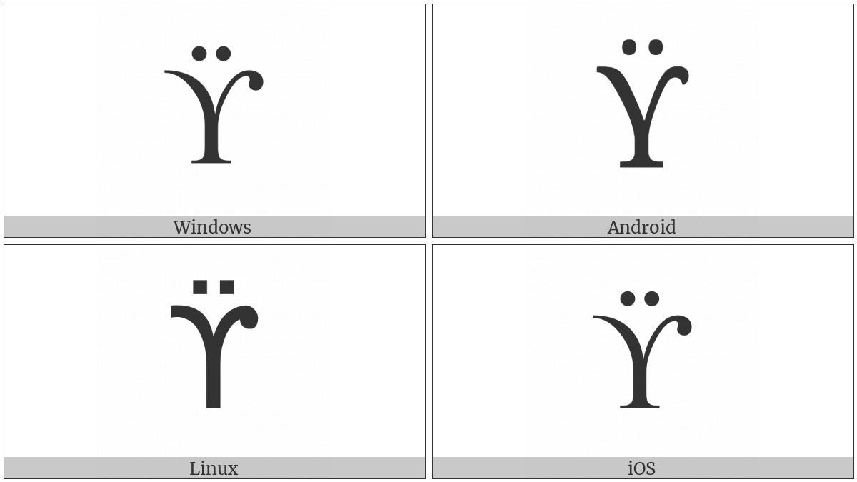 Greek Upsilon With Diaeresis And Hook Symbol on various operating systems