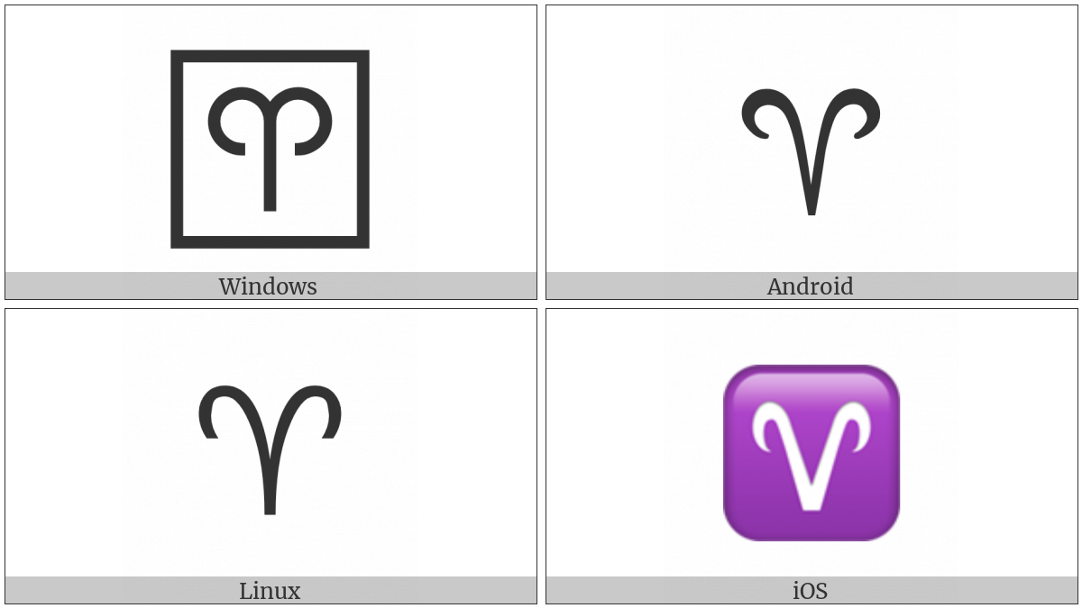 Aries on various operating systems