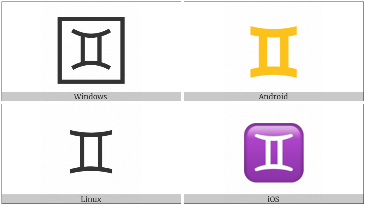 Gemini on various operating systems