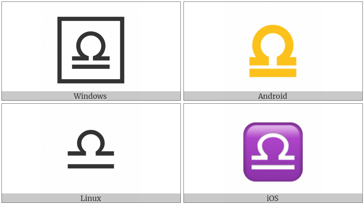 Libra on various operating systems