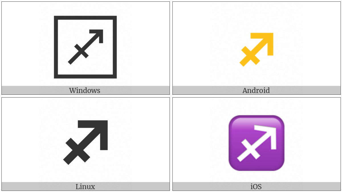 Sagittarius on various operating systems