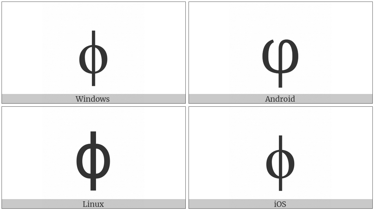 Greek Phi Symbol on various operating systems