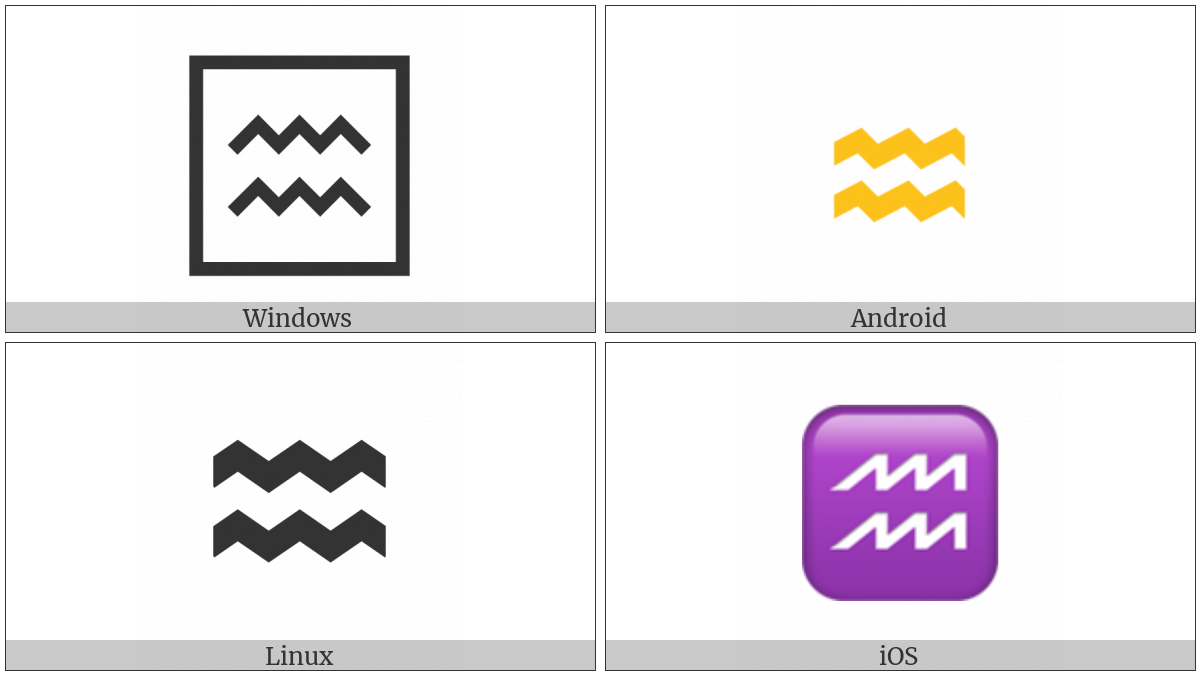 Aquarius on various operating systems