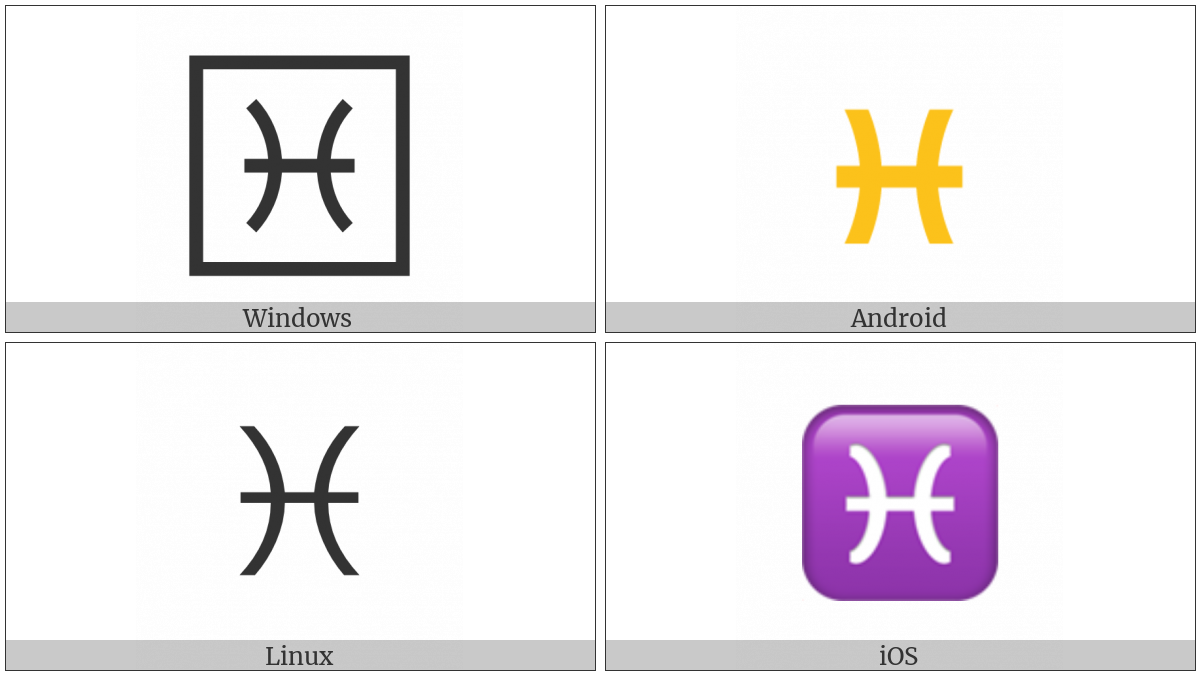 Pisces on various operating systems
