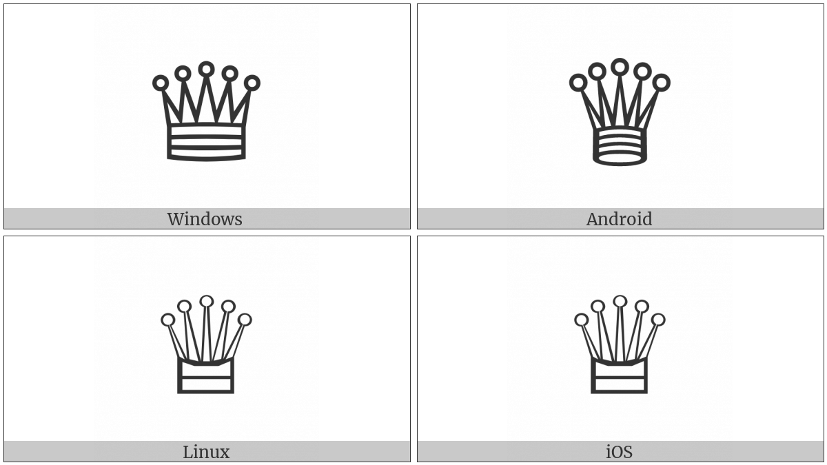 White Chess Queen on various operating systems