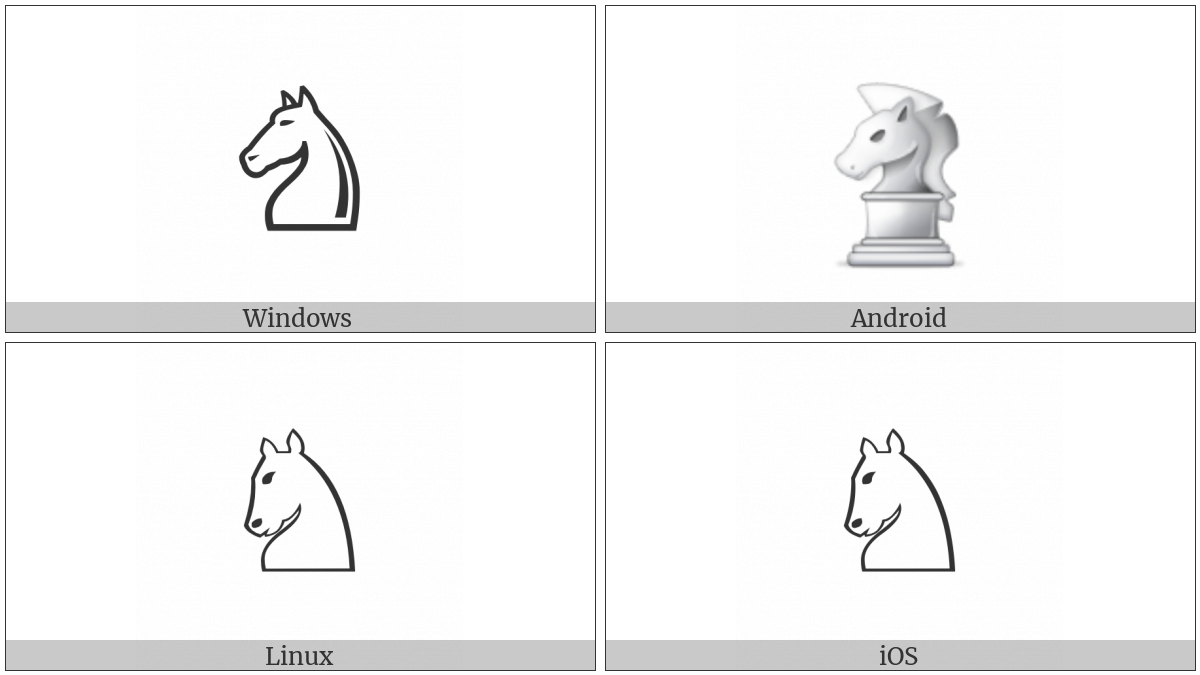 White Chess Knight on various operating systems