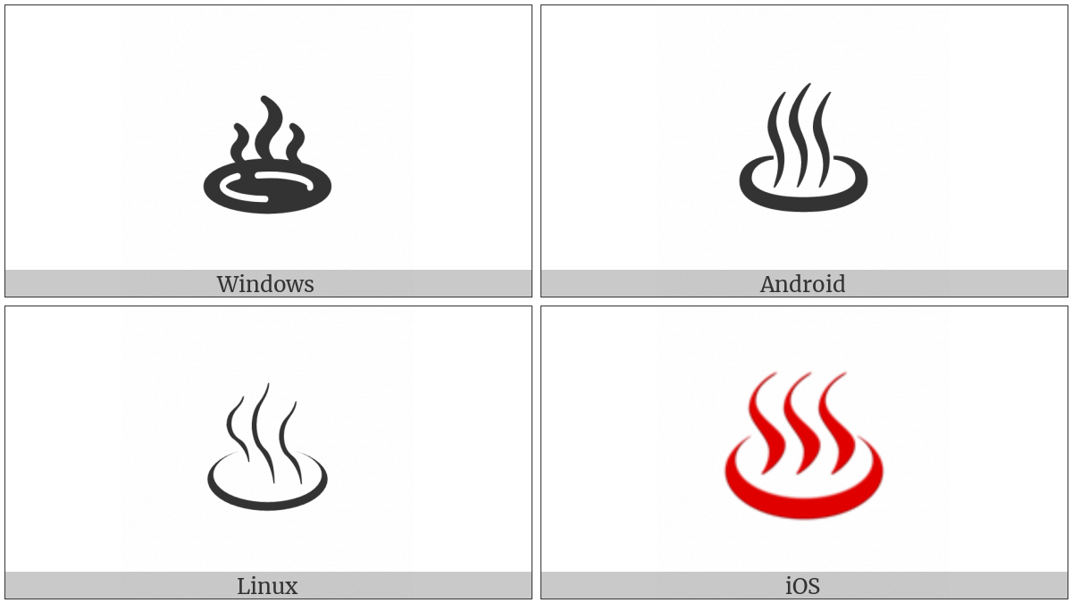Hot Springs on various operating systems