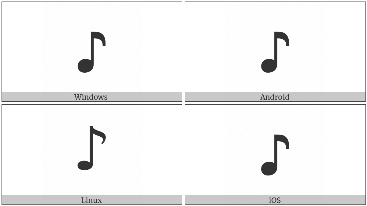 Eighth Note Utf 8 Icons