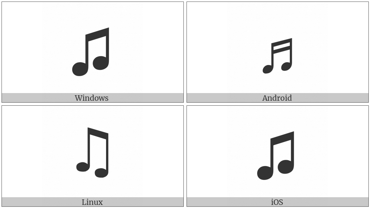Beamed Eighth Notes on various operating systems