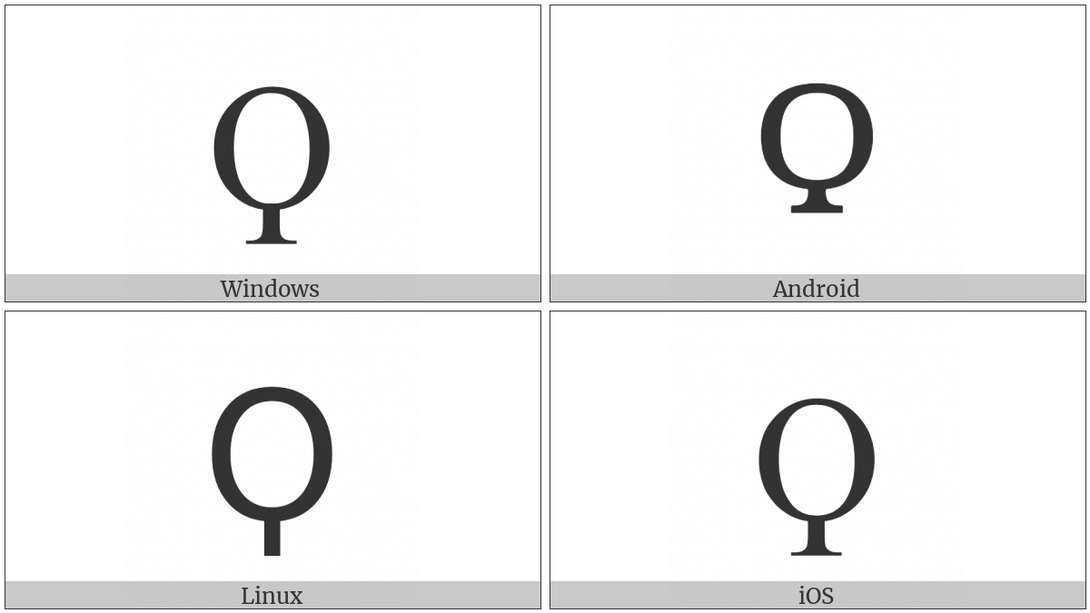 Greek Letter Archaic Koppa on various operating systems