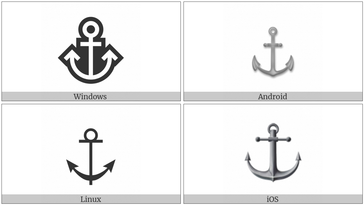 Anchor on various operating systems