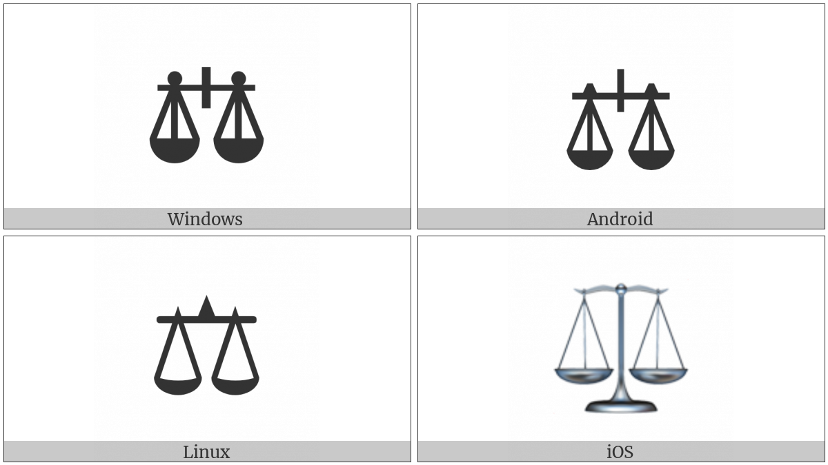 Scales on various operating systems