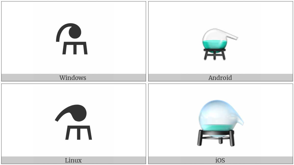 Alembic on various operating systems