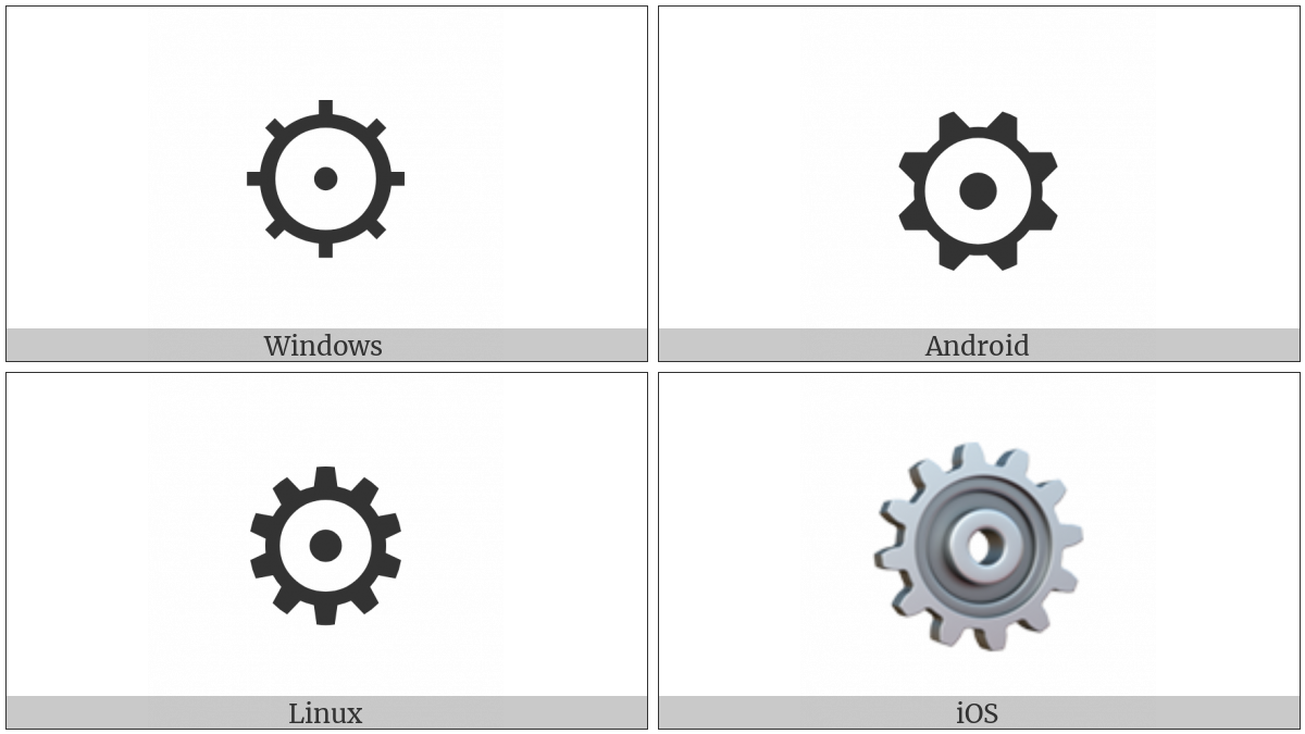 Gear on various operating systems