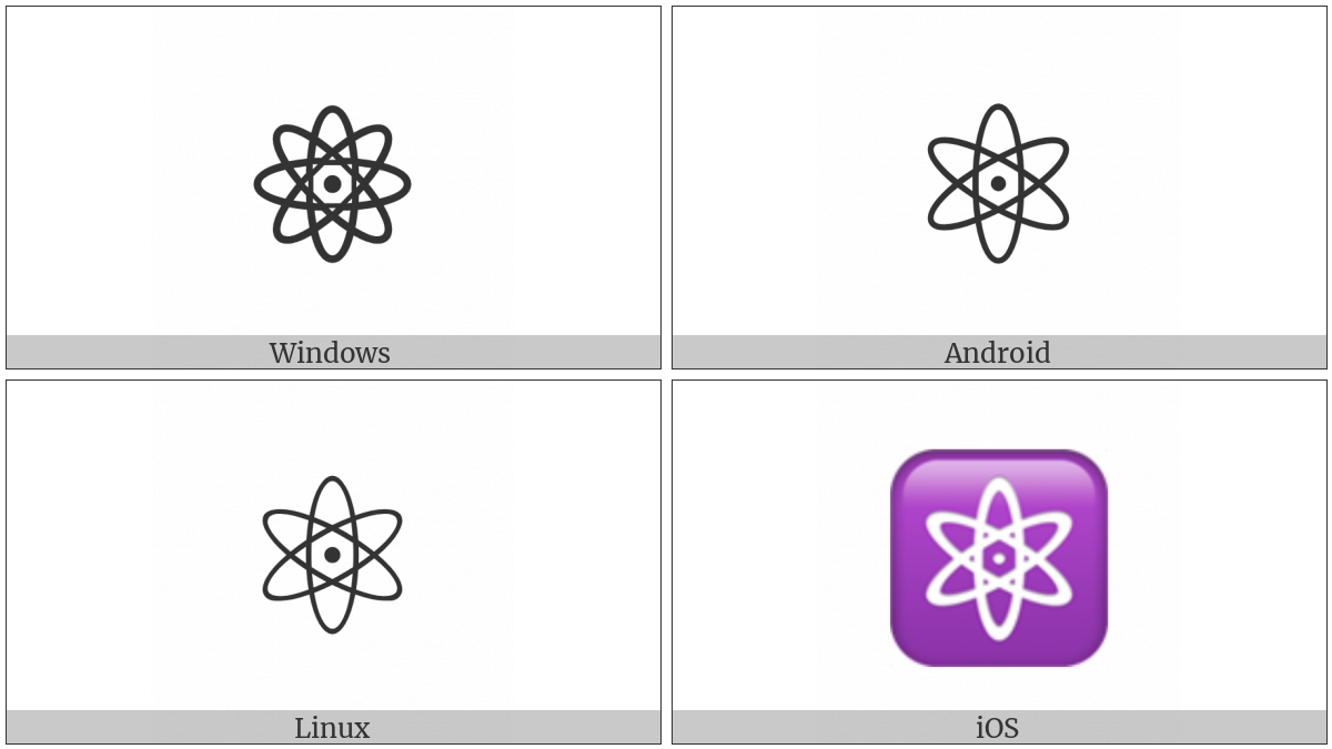 Atom Symbol on various operating systems