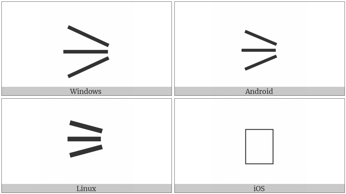 Three Lines Converging Right on various operating systems