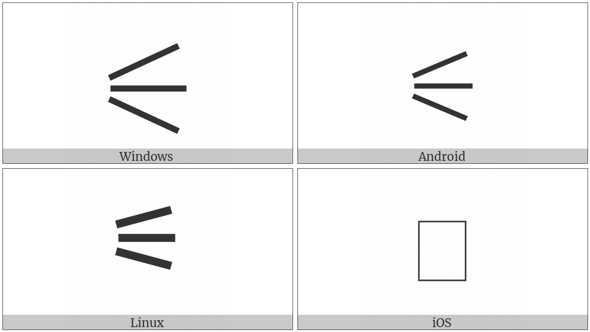 Three Lines Converging Left on various operating systems