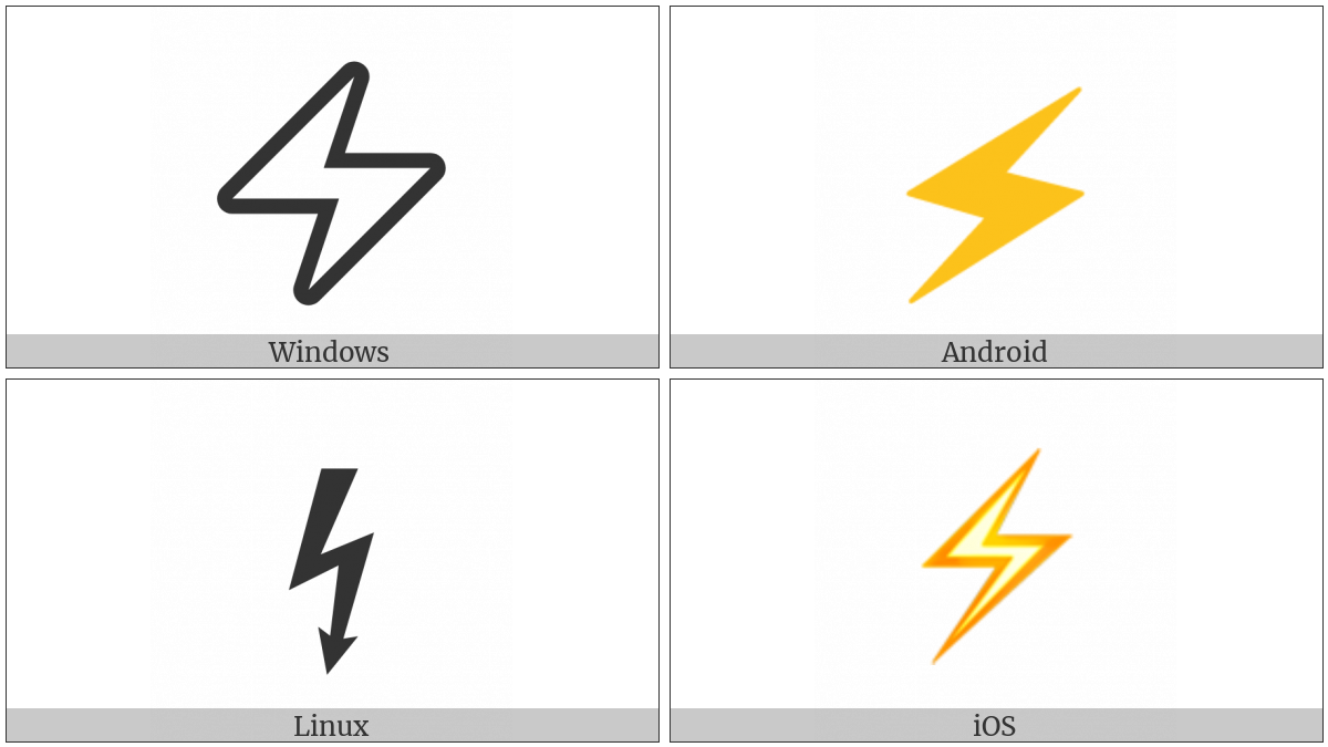 High Voltage Sign on various operating systems