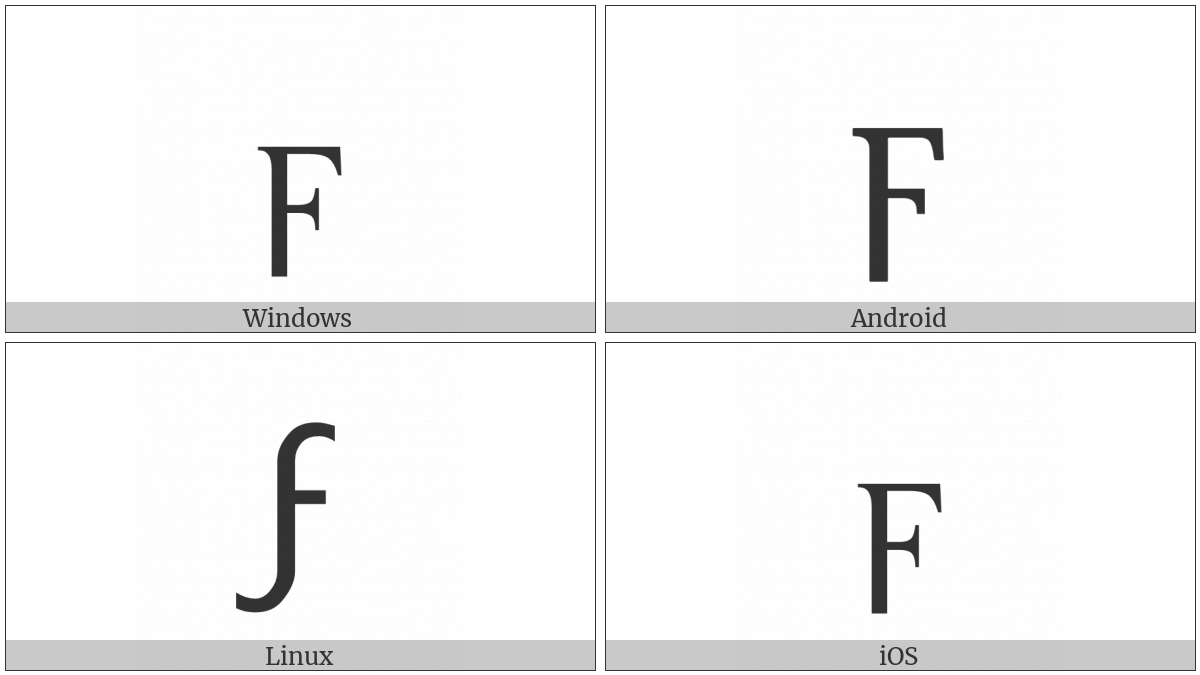 Greek Small Letter Digamma on various operating systems