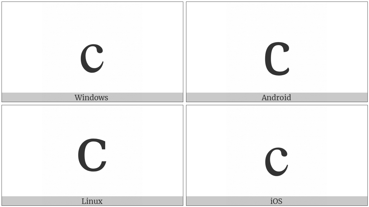 Latin Small Letter C on various operating systems