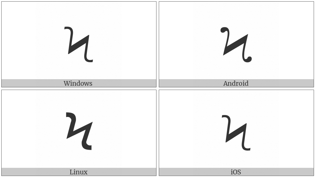 Greek Letter Koppa on various operating systems